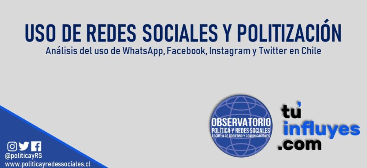 Uso de Redes Sociales y Politización | U. Central